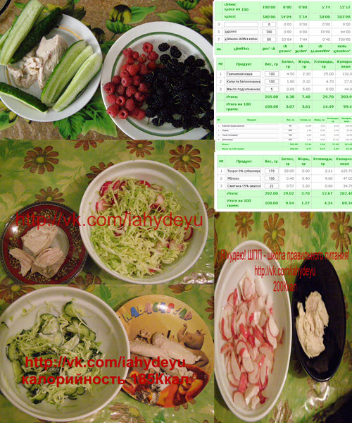 готовое меню правильного питание для похудения