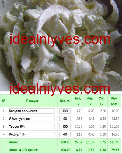 Рецепт салата в меню по правильному питанию