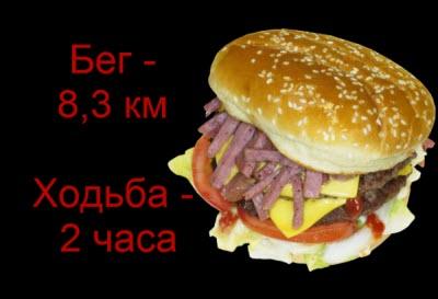 Как похудеть без диет и убрать живот и бока сколько надо пробежать и пройти, чтобы отработать гамбургер
