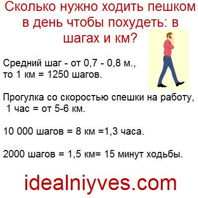 Cколько нужно ходить пешком в день чтобы похудеть в шагах  на шагомере и км
