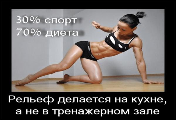Как похудеть на 10 кг за месяц без вреда для здоровья % питания в похудении